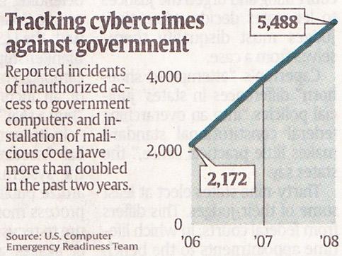cybersecuritygraph.jpg