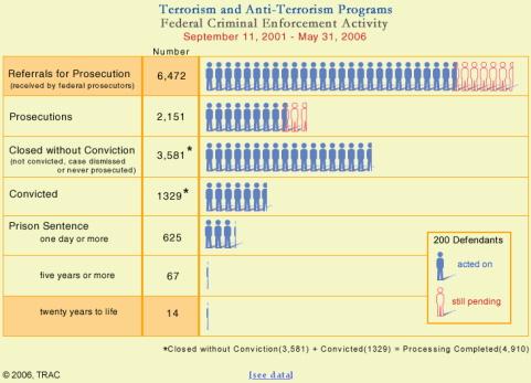 terrorismprosecutions.jpg