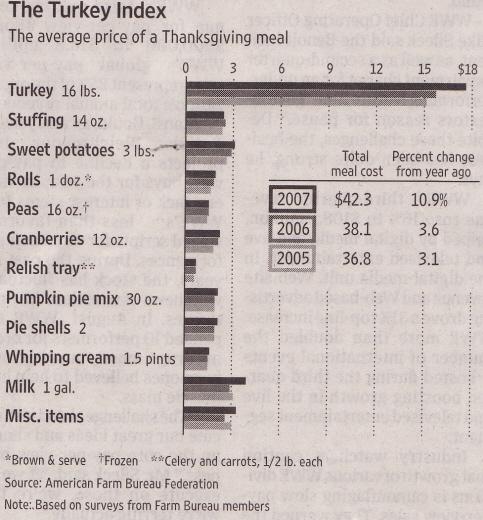turkeyindex.jpg