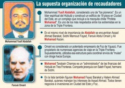 khaledsafadihezbollah
