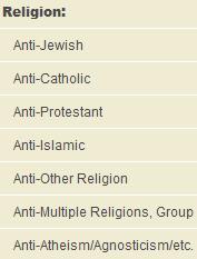 fbihatecrimesreligion